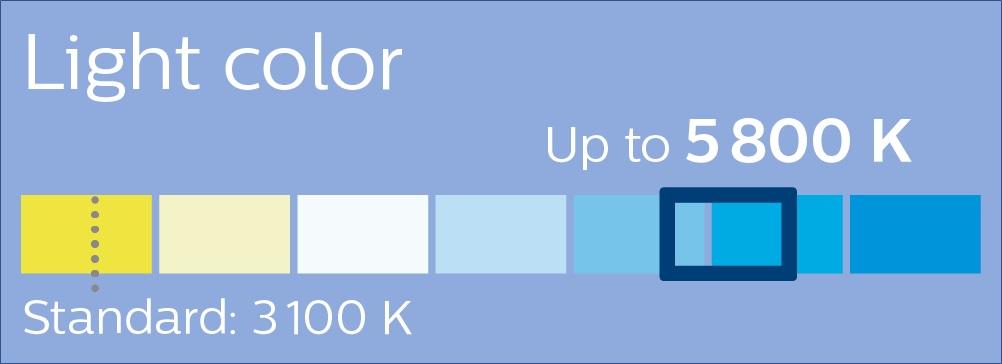 X-treme Ultinon LED
